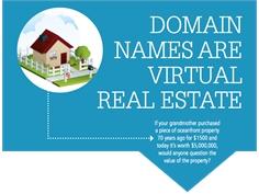 Great Real Estate Domain Names